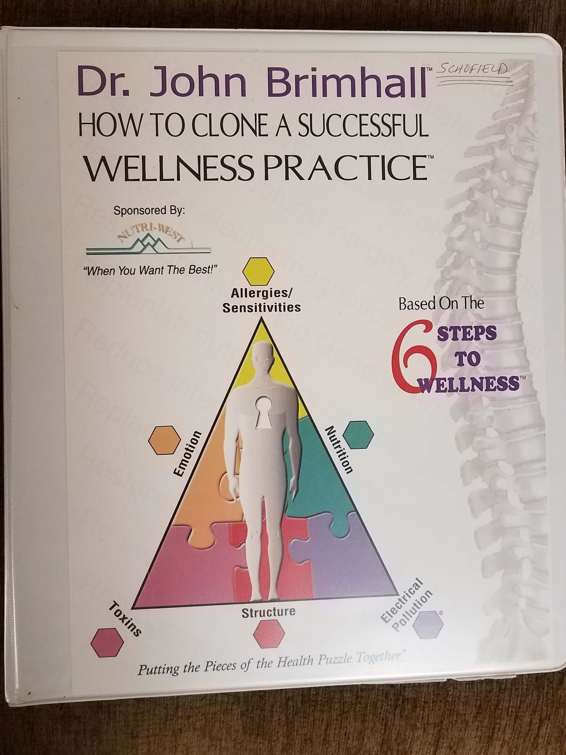 How to Clone a Successful Wellness Practice, Dr. Brimhall